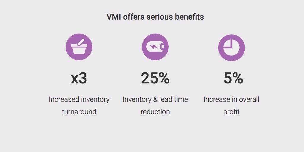 VMI serious benefits