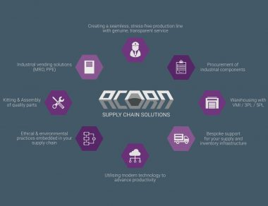 Acorn Qualities